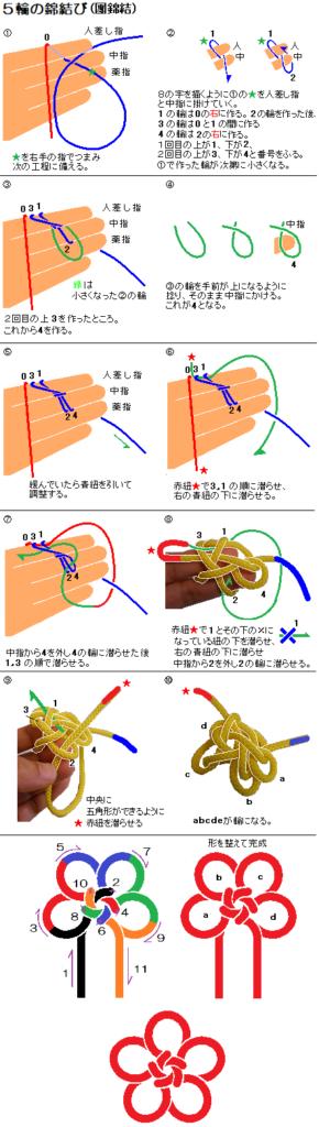 5輪の錦結び(團錦結)Brocade Knot